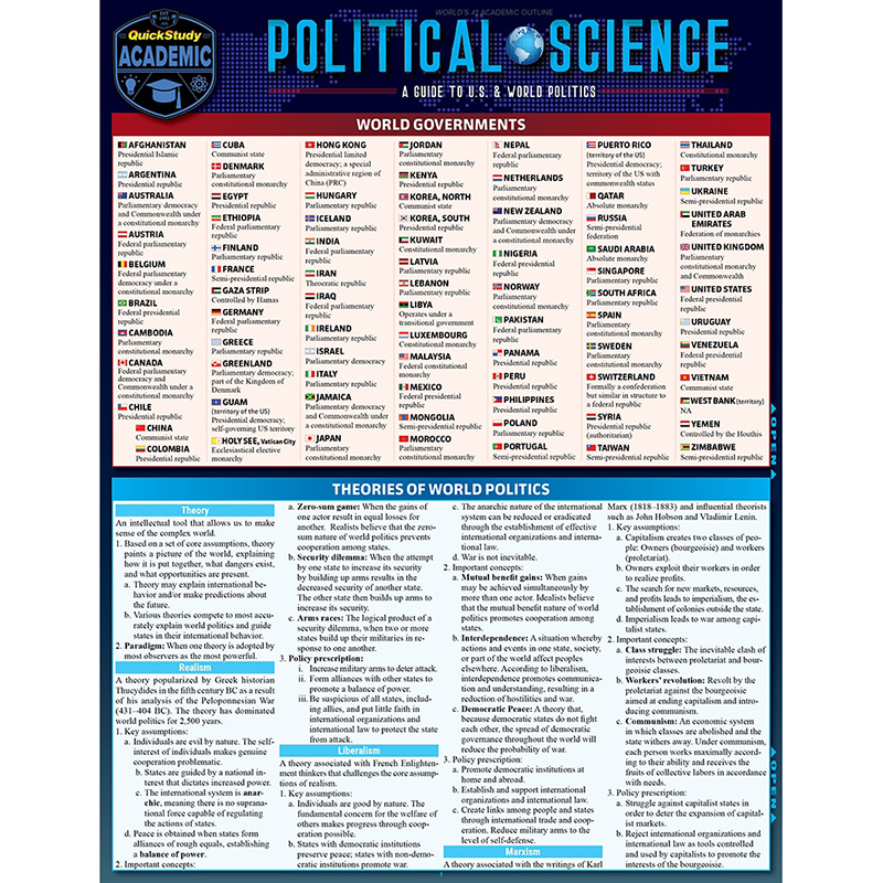 Image For Political Science Quick Study