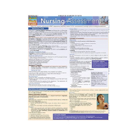 Image For Nursing Assessment Quick Study